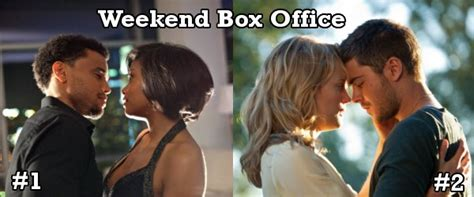 This Weekend Box Office by Weekend Box Office Think Like A 1 The Lucky One 2