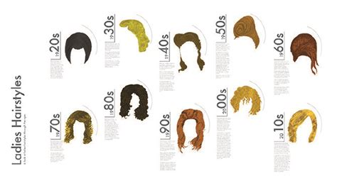 hairstyles history timeline which decade s hair style matches your personality playbuzz