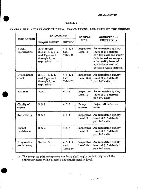 prince2 acceptance criteria template delighted acceptance criteria template contemporary