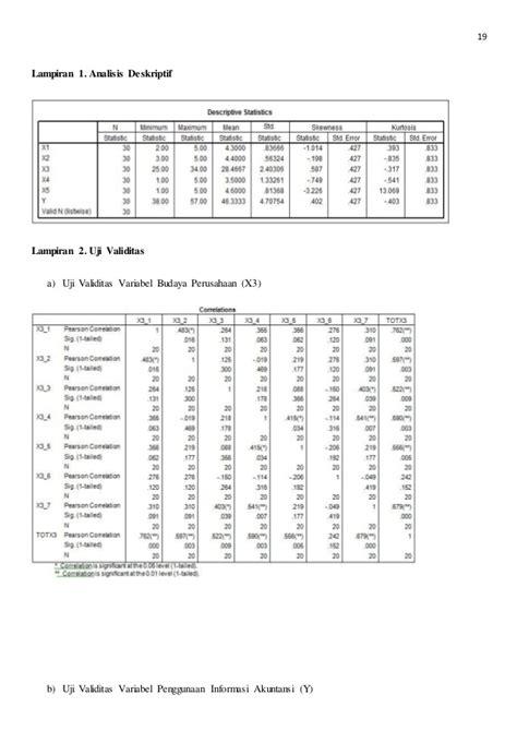 tesis akuntansi undip analisis pendidikan pemilik pemahaman akuntansi budaya