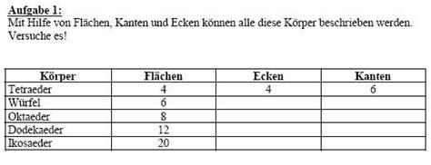 Ecken Block Formen by Arbeitsblatt Vorschule 187 Geometrische K 246 Rper Ecken Kanten
