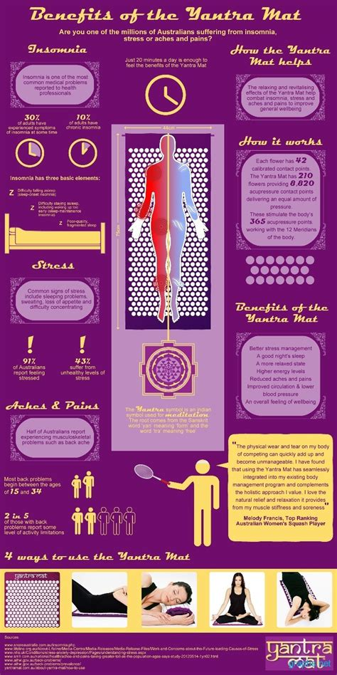 Acupuncture Mat Benefits by Benefits Of Yantra Mat Infographics Graphs Net