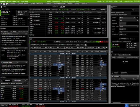 Thinkorswim Vs Fidelity Active Trader Pro Compare Trading Platforms Thinkorswim Active Trader Order Template