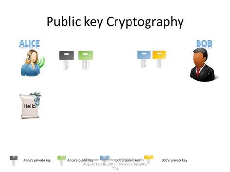public key encryption network security summer workshop on cyber security