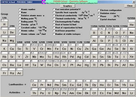 printable periodic table of elements with oxidation numbers chemistry in mega pics printable periodic tables