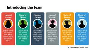 Team Member Description by Flat Design Templates For Powerpoint Org Chart