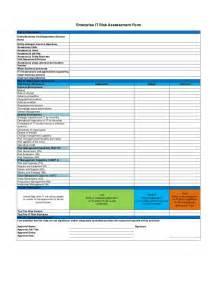 enterprise risk assessment questionnaire template enterprise risk assessment template pictures to pin on