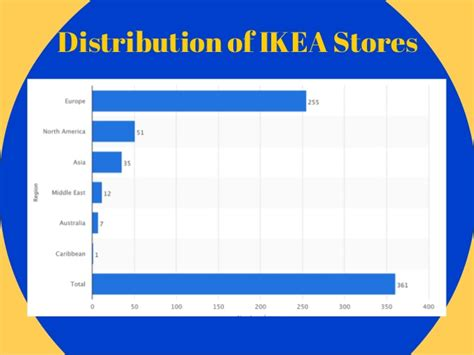 ikea branches ikea branches 28 images ikea uk store locations to