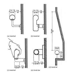 Wall Banister Rail Recessed Handrail Dimensions Google Search Handrail