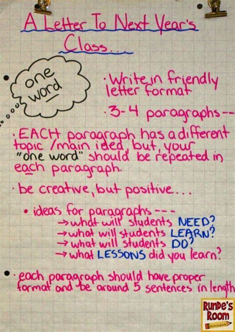 Thank You Letter Format 5th Grade 25 Best Ideas About Letter To Students On Letter For Teachers Day End Of A Letter