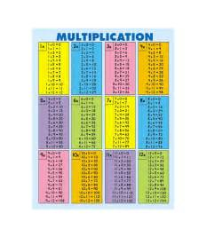 multiplication table 1 to 12 pdf chart template category