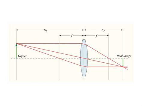 converging lens diagram the wikipremed mcat course image archive diagram