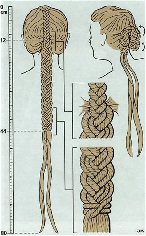 viking anglo saxon hairstyles 203 best images about germanic peoples on pinterest