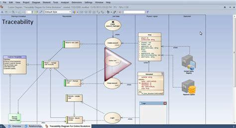 enterprise architect flowchart enterprise architect tools for traceability in