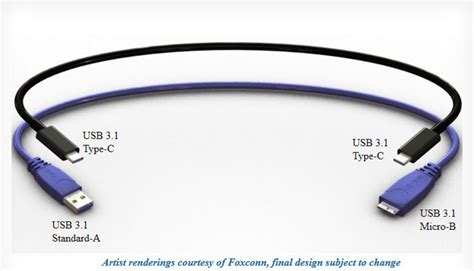 Usb Type C render gives look at next reversible usb type c cable coming in july 9to5mac