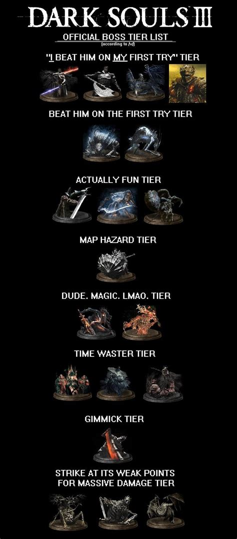 Funny Dark Souls Memes - ds3 boss tier list dark souls know your meme