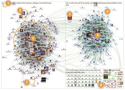 how to draw a network map mapping topic networks from polarized crowds to