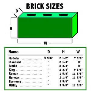 standard size u s standard brick size pictures to pin on pinterest pinsdaddy
