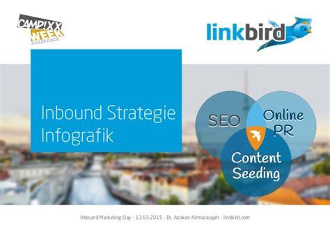 inbound marketing day 2015 inbound marketing mit infografiken von dr asokan