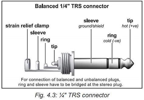 Kabel Gitar Mono Trs 5 M Carane stereo to mono audiokarma home audio stereo discussion