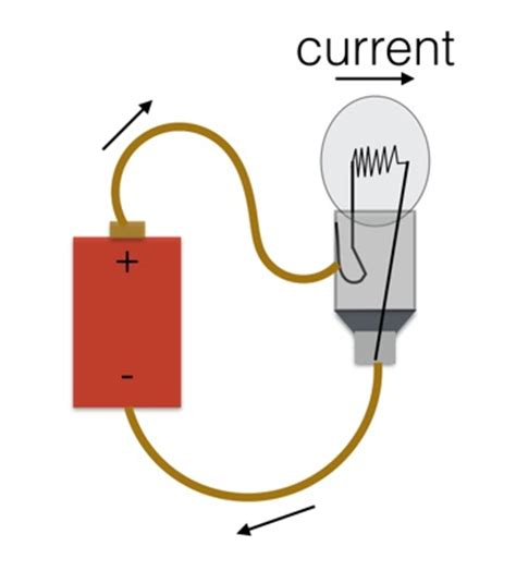 are lights in series or parallel wired