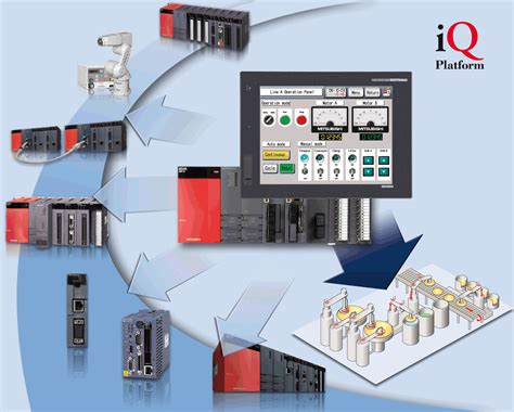 mitsubishi electric automation new automation solutions from mitsubishi electric deliver