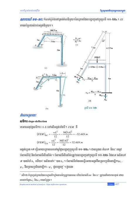 slope deflection 11 displacement method of analysis slope deflection equations