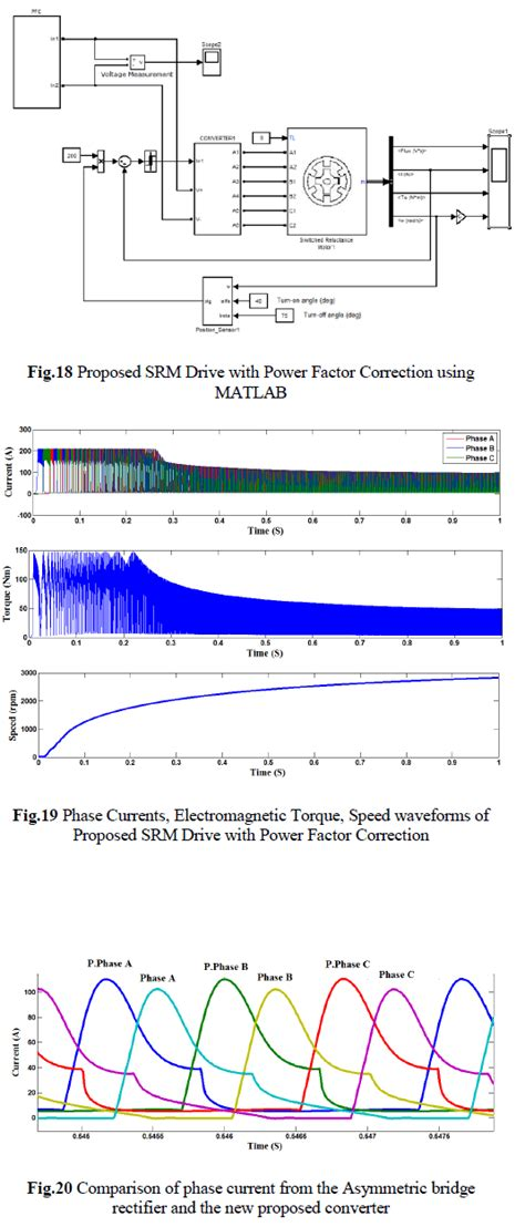 switched reluctance motor drives modeling simulation analysis design and applications industrial electronics books low cost power converter with improved performance for