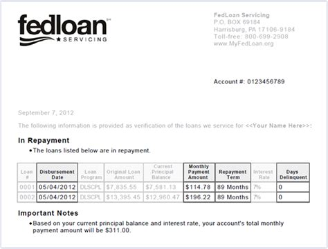 Year Education Loan Letter Format Best Photos Of Due Account Balance Confirmation Letter