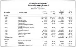 Management Accounts Sample Reports Propertyware Angellist
