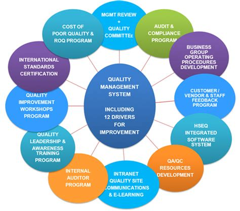 certified total quality manager ctqm international standard in total quality management books quality management system