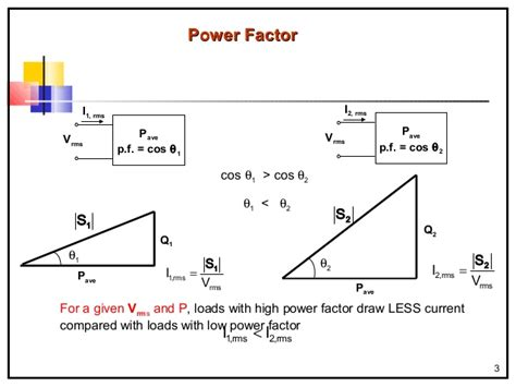 power factor correction overcorrection chapter 4 power factor correction