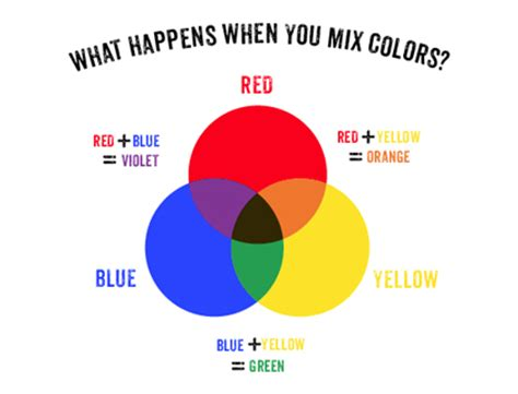 mixing primary colors printable color wheel mr printables