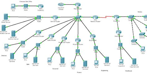 cisco packet tracer v5 3 3 application w tutorials free software download cisco packet tracer