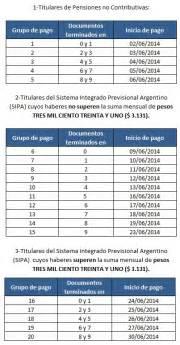 calendario d pago d la accinacion x hijo mes d noviembre 2016 anses calendario de pagos review ebooks