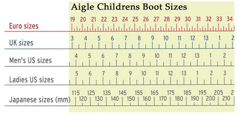 uk kid shoe size size charts