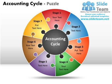 diagram of the accounting cycle accounting cycle puzzle ppt templates