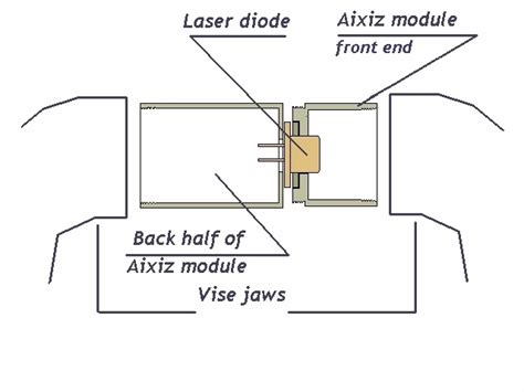 laser diode aixiz module how do i install the diode in the aixiz module laser pointer forums discuss laser pointers