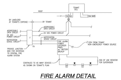 addressable alarm system wiring wiring diagrams