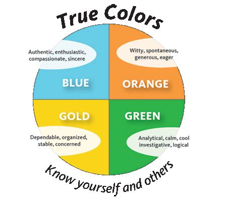 4 personality colors what ales thee personality color codes which beers