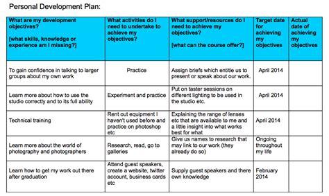 business development plan template sample ppt projec condant