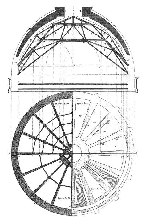 cupola di rotazione la sfida della cupola in quot il contributo italiano alla