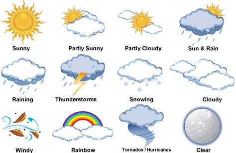 What Is Ceiling In Weather by Weather Icons Thinglink