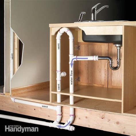 How To Plumb An Island Sink The Family Handyman How To Plumb A Kitchen Sink