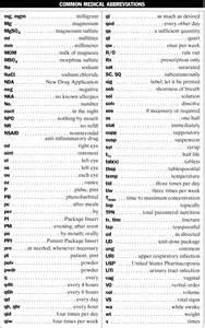 image gallery prescription abbreviations