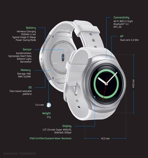 Samsung Comes Full Circle with Introduction of Samsung Gear S2 ? Samsung Global Newsroom
