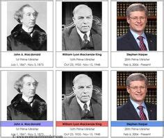 Number Of Ministers In Usa Canada On Canada Day Canada And Canadian