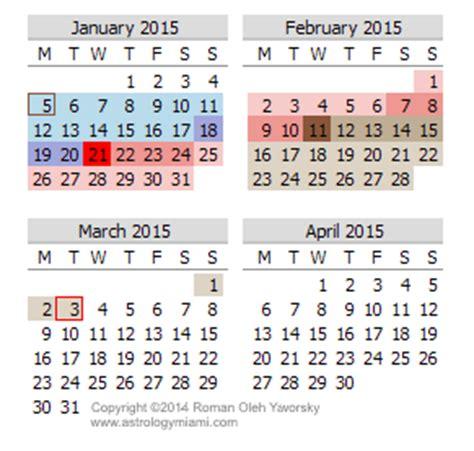 Mercury Retrograde Calendar 2015 Mercury Retrograde Calendar New Calendar Template Site
