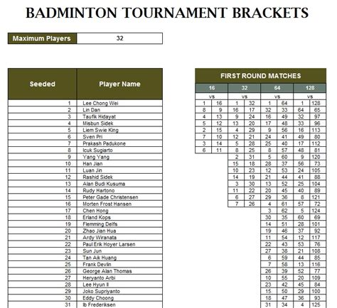 Tournament Schedule Template 6 Free Templates Schedule Templates Tournament Schedule Template