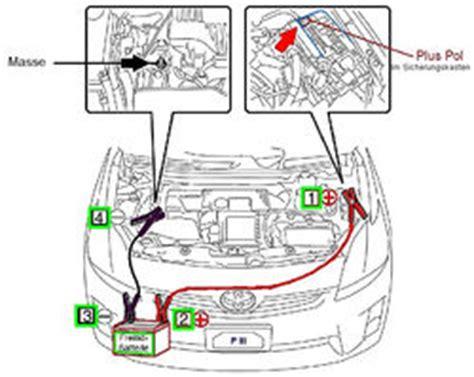 Auto Fremdstarten Reihenfolge by Starthilfe Prius Wiki